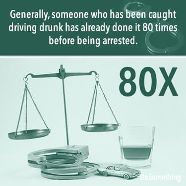 drunk driving and being arrested