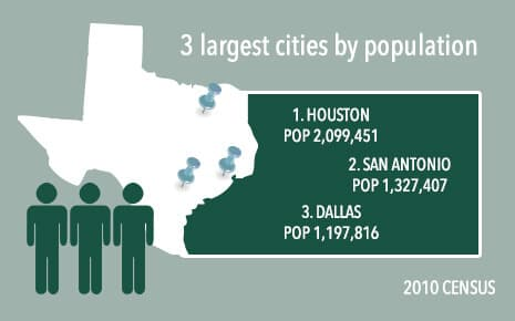 populous texas cities